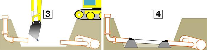 Digging up and replacing a broken sewer