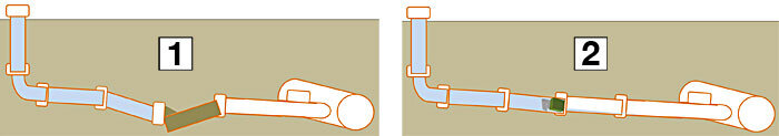 Solid object lodges in a blocked drain
