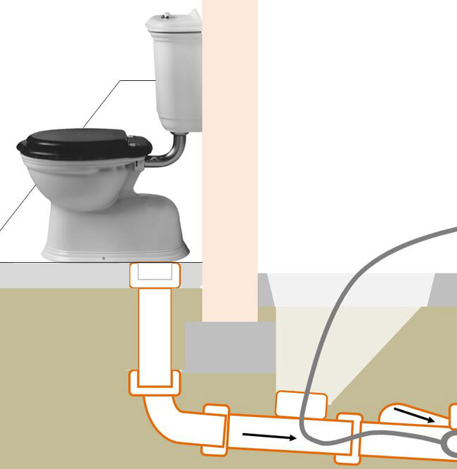 Stage 3 clearing a blocked toilet